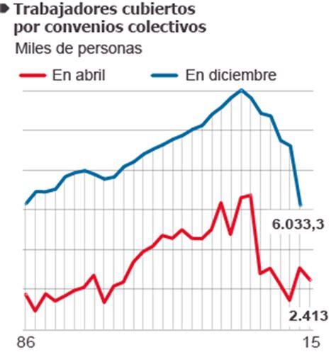 indice para subida sueldos en 2016 salarios sindicatos y patronales cierran una subida