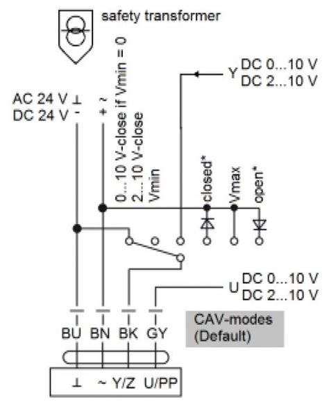 vav wiring diagram 18 wiring diagram images wiring