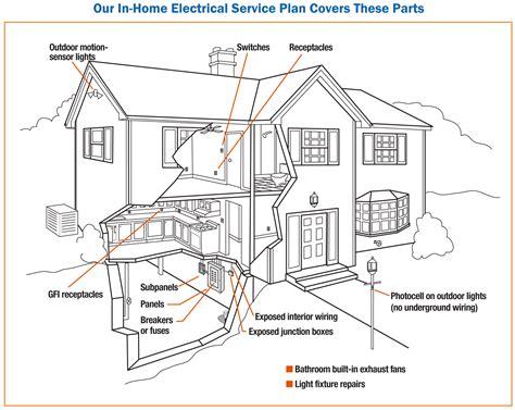 100 electrical floor plan wiring diagram for house