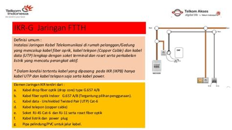 Kabel Roset Telepon 5 Meter 2 Pairs Cable Telpon T1310 3 materi 2 instalasi kabel rumah gedung ikr ikg fttx