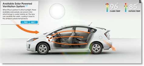 Toyota Solar Roof Toyota Prius Sports Solar Roof Saves You From Summer