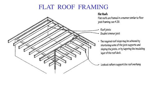Flat Roof Construction Ppt Roof Slopes Powerpoint Presentation Id 6790017