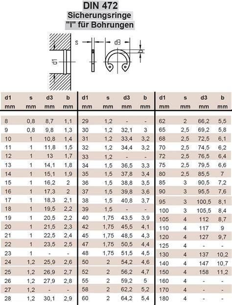 sicherungsring din 471 tabelle edelstahl sicherungsring f 252 r bohrungen din 472 v2a 35mm 25 st