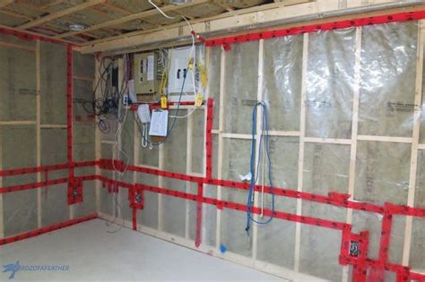 how to hide an electrical panel in a finished basement
