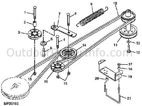scotts  drive belt diagram wiring diagram list