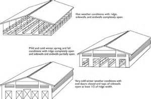 Calving Barn Cattle Barn Plans Barn Plans Vip