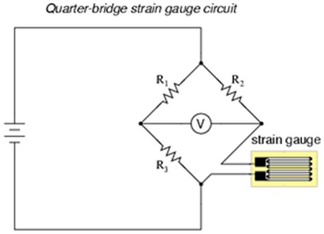 wheatstone bridge how it works how sensors work strain