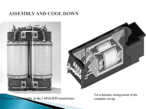 transformer tight coupling high temp superconducting transformer for railway application ppt