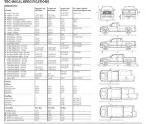 2013 ford f 150 technical specifications html autos weblog