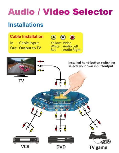 Px Audiovideo Selector 3 In 1 Av 31 Hijau jual px audio selector av 31 harga