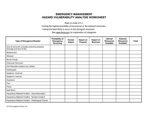 Hazard Assessment Template by 17 Best Images Of Task Worksheet Template Safety