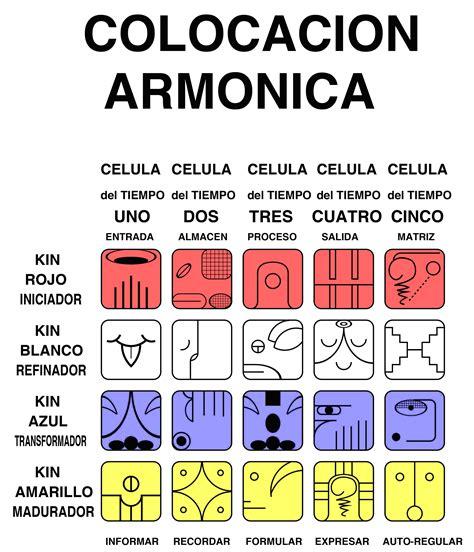 Calendario Tzolkin Tortuga Trece Lunas En Movimiento Un Manual B 225 Sico