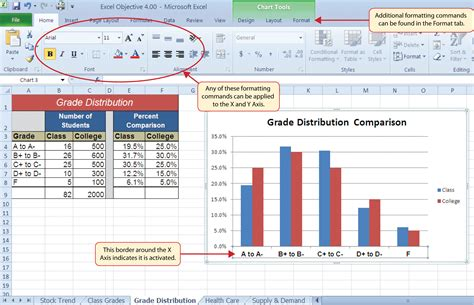 excel 2007 format thousands excel chart format axis millions excel how to chart