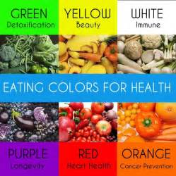 what color is healthy colors for health food