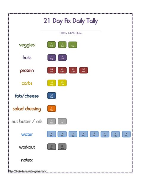 21 Day Fix Worksheets by Tucker Treasures 21 Day Fix Diet Daily Tally Sheets