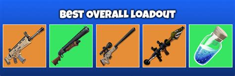 what fortnite gun are you fortnite best most popular loadouts which guns should