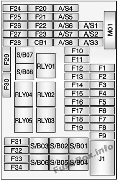 [DIAGRAM] Chevrolet Trax 2017 Wiring Diagram FULL Version