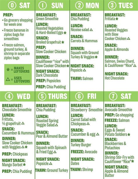 Two Weeks Detox Diet Plan by Here S A Two Week Clean Challenge That S Actually