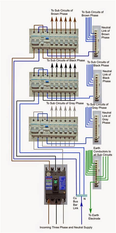 electrical engineering world  practical   wiring