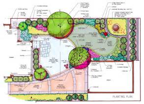 Garden Plans And Layouts Garden Design With Firefly Garden Design Services With Backyard Pizza Oven Plans From