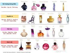 Parfum Oriflame Felicity 1000 images about oriflame perfume on perfume eau de toilette and womens perfume