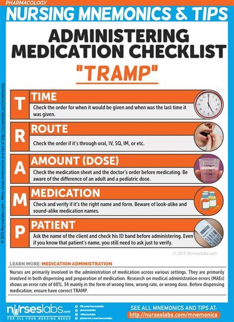 safe medication administration for nurses pharmacology nursing mnemonics tips pharmacology