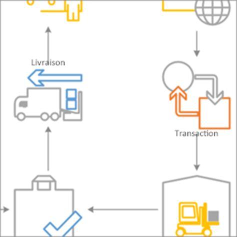 diagramme de gantt visio 2016 nouveaut 233 s de visio 2016 support office