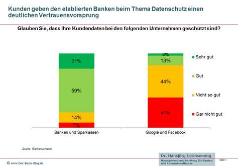 datenschutz bank banken m 252 ssen mehr aus daten machen
