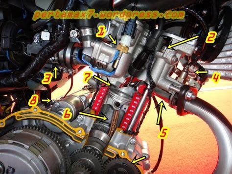 Pelindung Mesin Yamaha Vixion Melihat Jerohan Mesin Yamaha New Vixion Lighning Tak