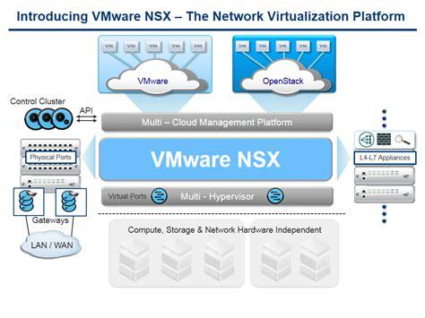 vmware nsx general lostdomain