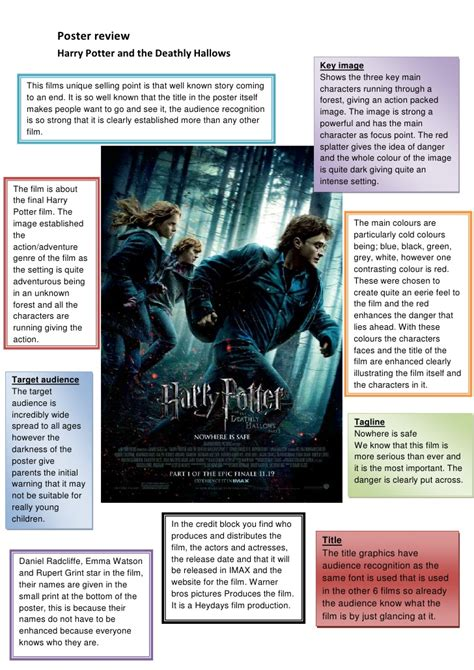 Harry Potter Analysis Essay by Poster Review Harry Potter