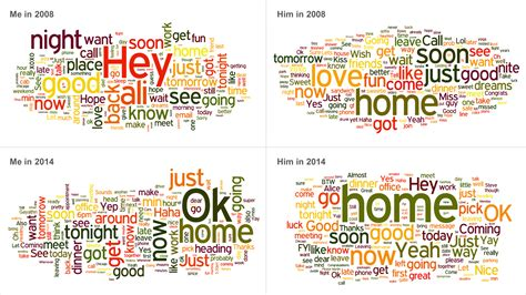 my words how text messages change from dating to marriage