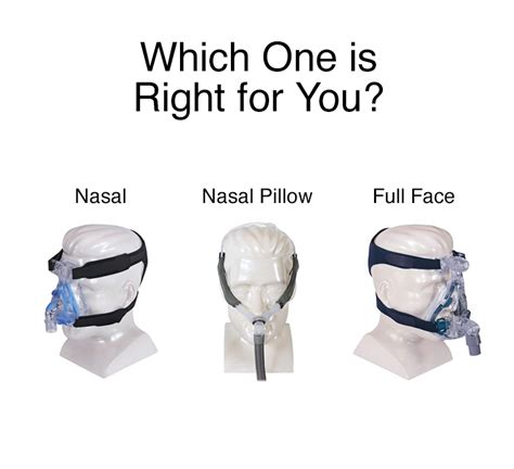best cpap mask masks ideas reviews