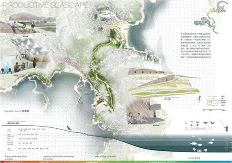 layout ne demek türkçesi 2012 aim competition awards announced archdaily