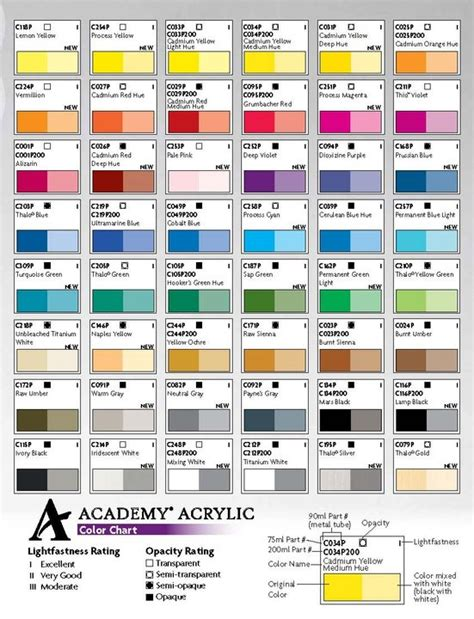 grumbacher academy acrylic paint chart things to do acrylics paint charts and
