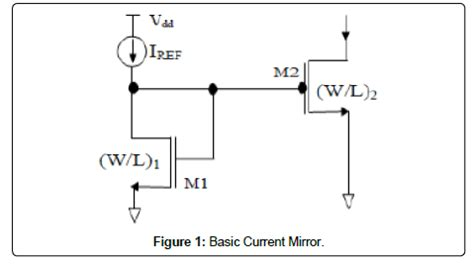 integrated bias circuits of rf cmos cascode power lifier for linearity enhancement integrated bias circuits of rf cmos cascode power lifier for linearity enhancement 28 images