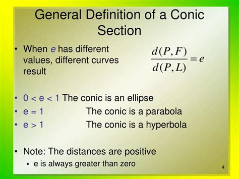 conic sections definition ppt conic sections in polar coordinates powerpoint