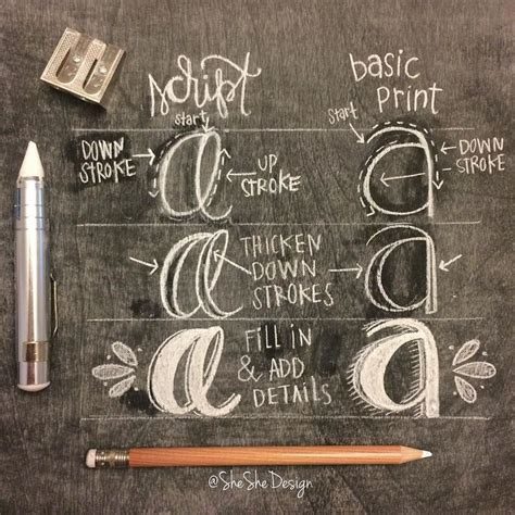 chalk lettering 101 an introduction to chalkboard lettering illustration design and more books 59 best chalkboards images on