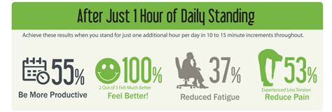 Health Problems Caused By A Sedentary Life Sitting Disease Health Benefits Of Standing Desks