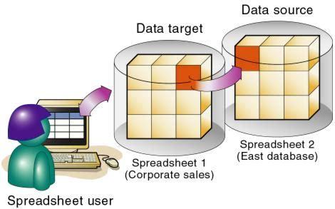 Calendar Api Java Exle Sle Excel Spreadsheets Excel Templates