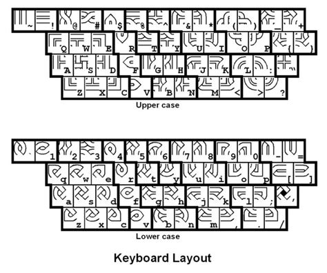 keyboard layout meaning celtic knot font clanbadge com products i love