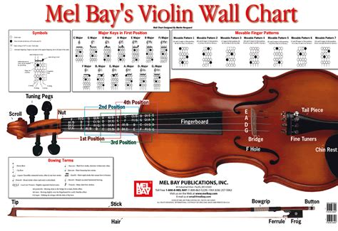 Galerry violin fingering chart Page 2