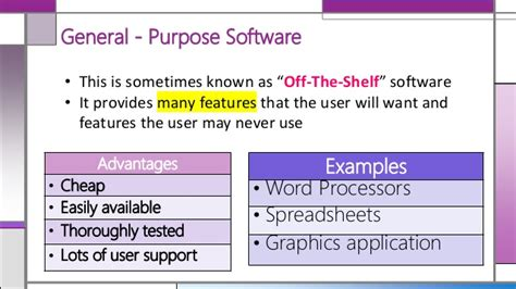 The Shelf Software Disadvantages by Software Application And System Software