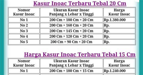 Kasur Inoac Cikupa kasur inoac distributor dan agen resmi kasur busa inoac cikupa tangerang harga kasur inoac