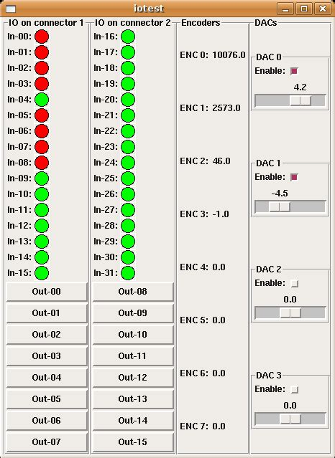 panel test test panel voor m5i20 7i33 7i37