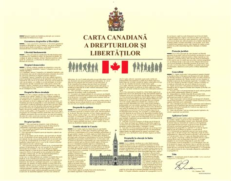 section one of the charter canadiancharterofrights frenchfullsized canadian situations