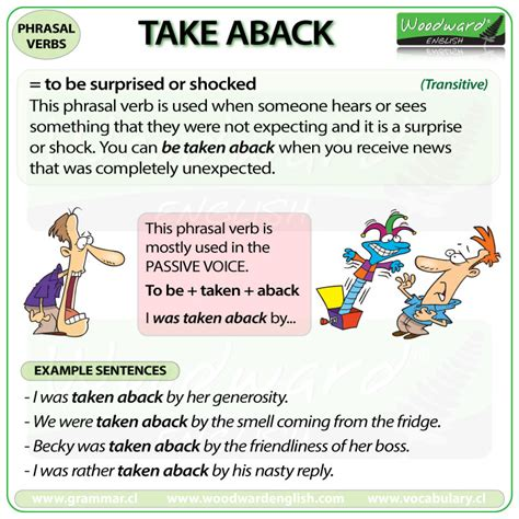 10 phrasal verbs with back with meaning and exles take aback phrasal verb meanings and exles