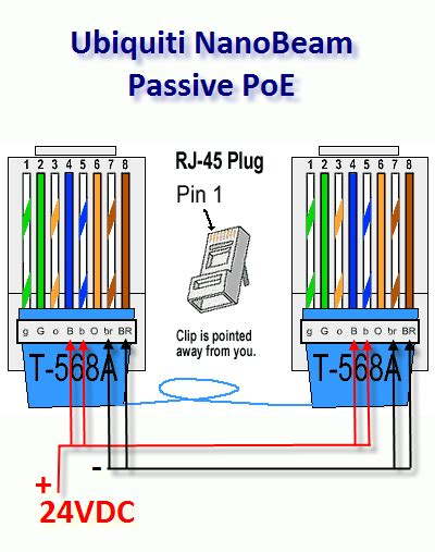 cat6 poe wiring diagram cat6 wiring standard wiring