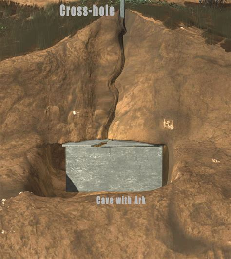 The Found the gallery for gt ark of the covenant found golgotha