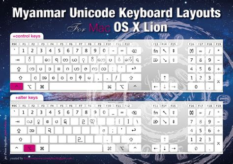 Keyboard Layout Os X | myanmar it resources myanmar unicode keyboard layout in